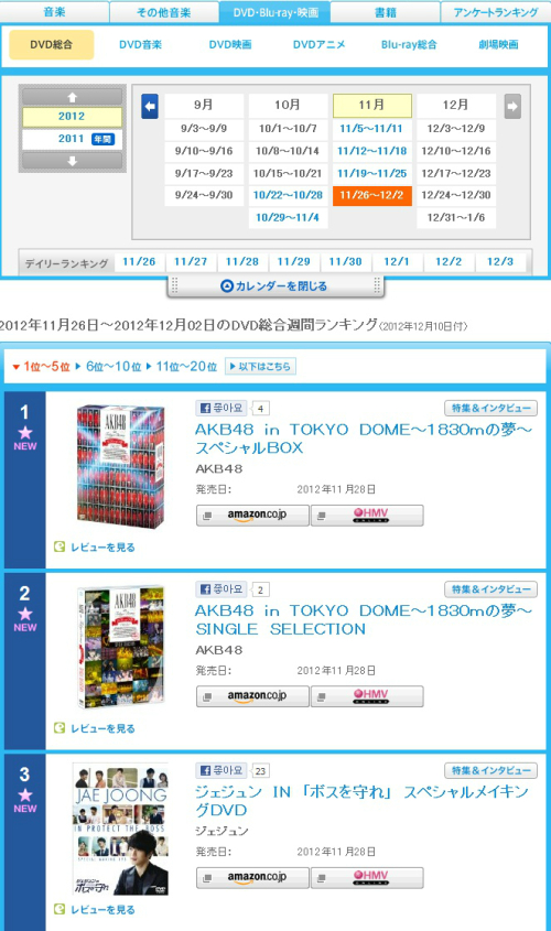 ptb 3 on oricon